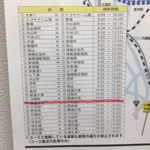 名古屋ウィメンズマラソン2020名古屋栄・伏見の交通規制
